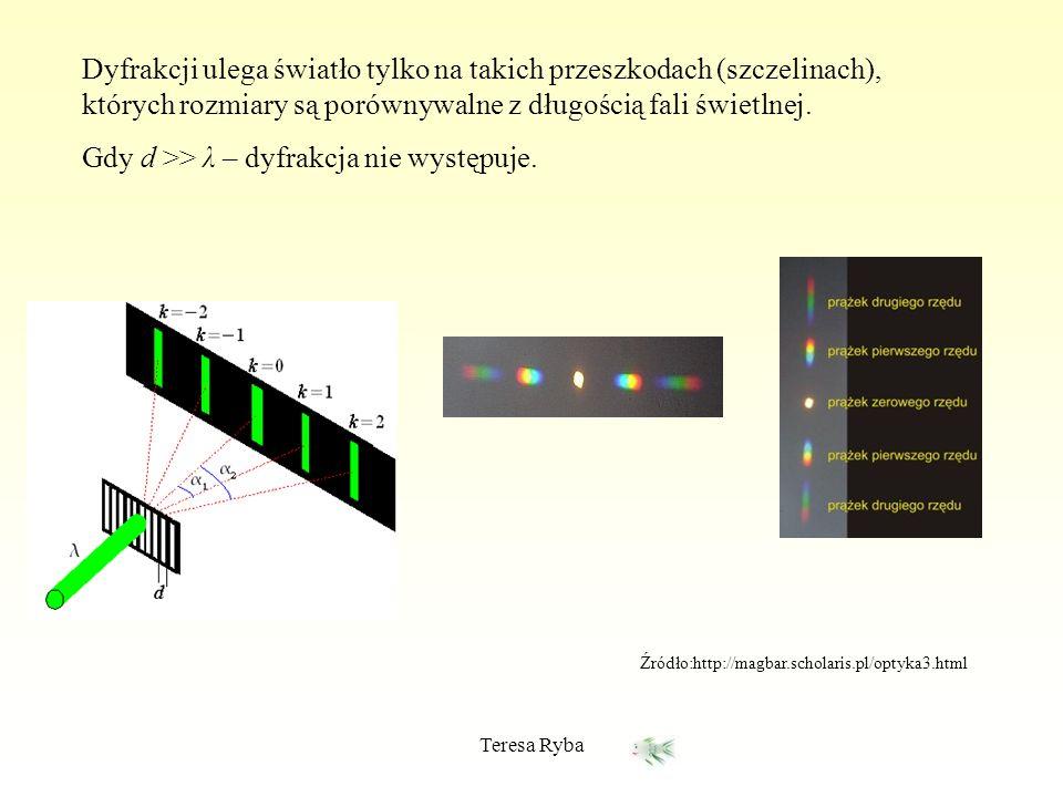 Teresa Ryba Dyfrakcji ulega światło tylko na takich przeszkodach (szczelinach), których rozmiary są porównywalne z długością fali świetlnej. Gdy d >>