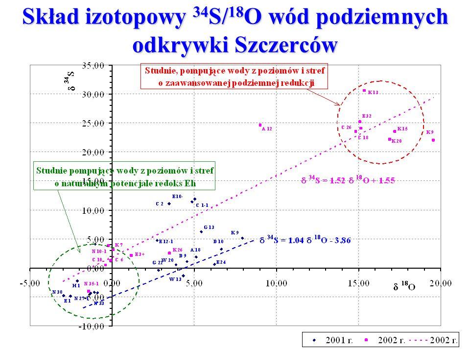 Skład izotopowy 34 S/ 18 O wód podziemnych odkrywki Szczerców