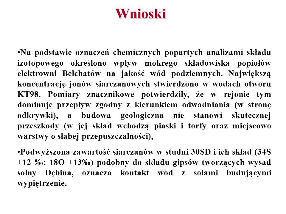 Wnioski Na podstawie oznaczeń chemicznych popartych analizami składu izotopowego określono wpływ mokrego składowiska popiołów elektrowni Bełchatów na