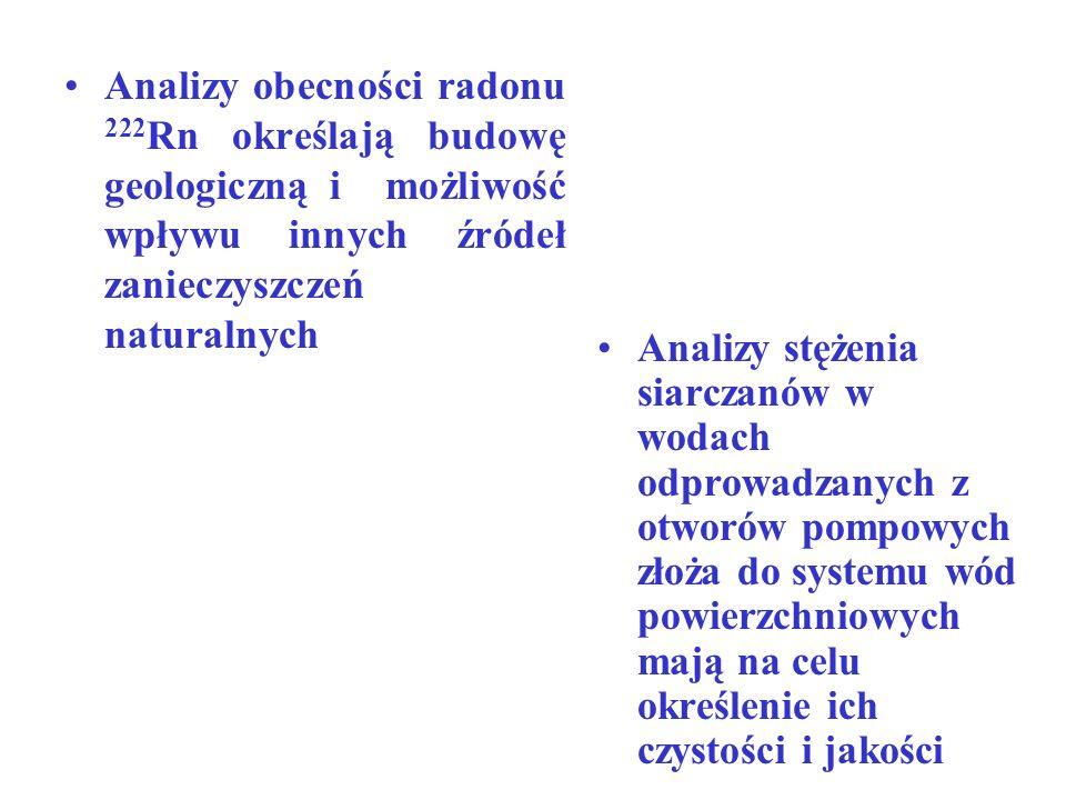 Literatura Badania geologiczne i laboratoryjne w zastosowaniu do poszukiwań złóż pierwiastków rzadkich i promieniotwórczych, część I Badania geologiczne i II Oznaczanie pierwiastków rzadkich i promieniotwórczych w skałach i minerałach, Instrukcje i metody badań geologicznych, zeszyt 32, Wydawnictwa Geologiczne, Warszawa 1976, Bhatnagar A.S., :A study of the behaviour of radon in soil, IAEA-PL-490/14, Panel Proceedings Series, Uranium exploration methods, IAEA, Vienna 1973, Cyt.