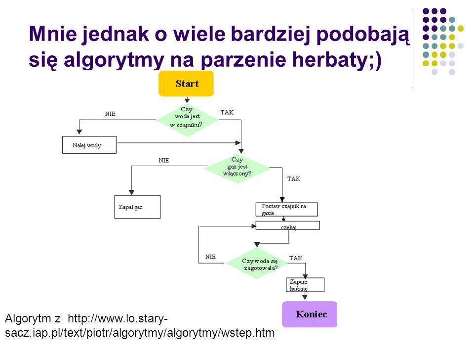 Mnie jednak o wiele bardziej podobają się algorytmy na parzenie herbaty;) Algorytm z http://www.lo.stary- sacz.iap.pl/text/piotr/algorytmy/algorytmy/w