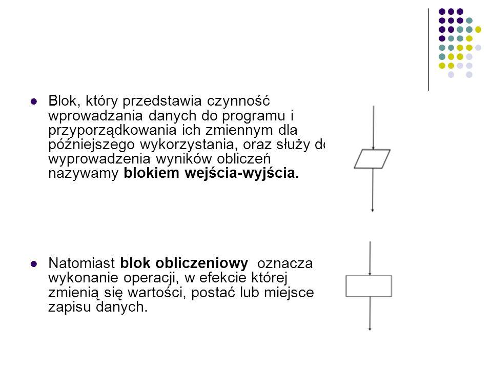 Blok, który przedstawia czynność wprowadzania danych do programu i przyporządkowania ich zmiennym dla późniejszego wykorzystania, oraz służy do wyprow