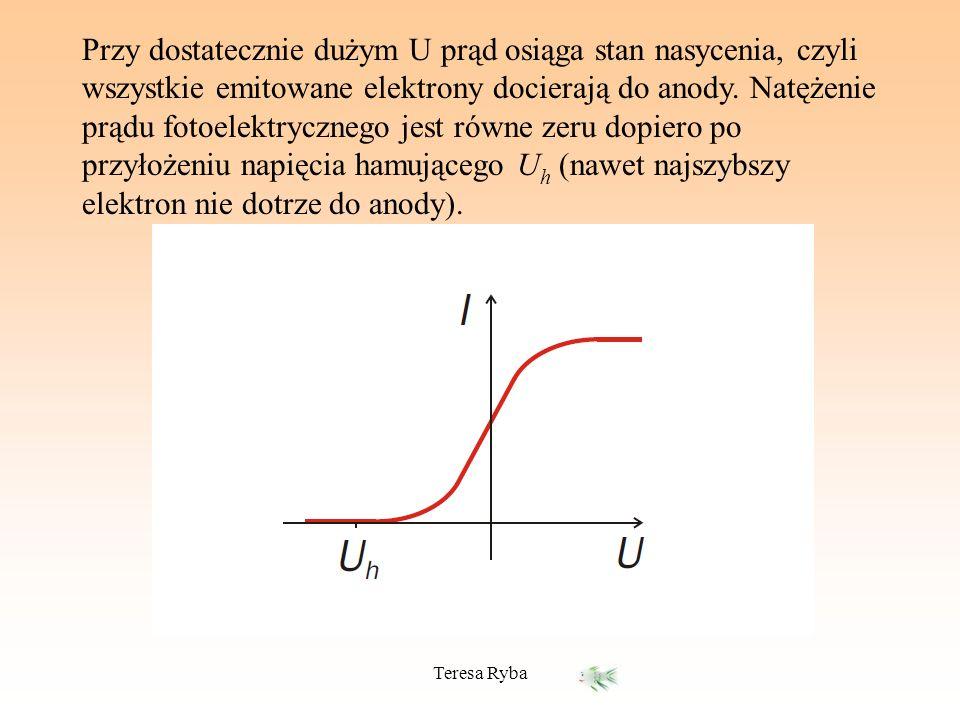 Teresa Ryba Przy dostatecznie dużym U prąd osiąga stan nasycenia, czyli wszystkie emitowane elektrony docierają do anody. Natężenie prądu fotoelektryc