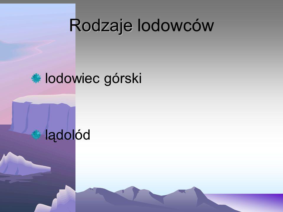 Rodzaje lodowców lodowiec górski lądolód