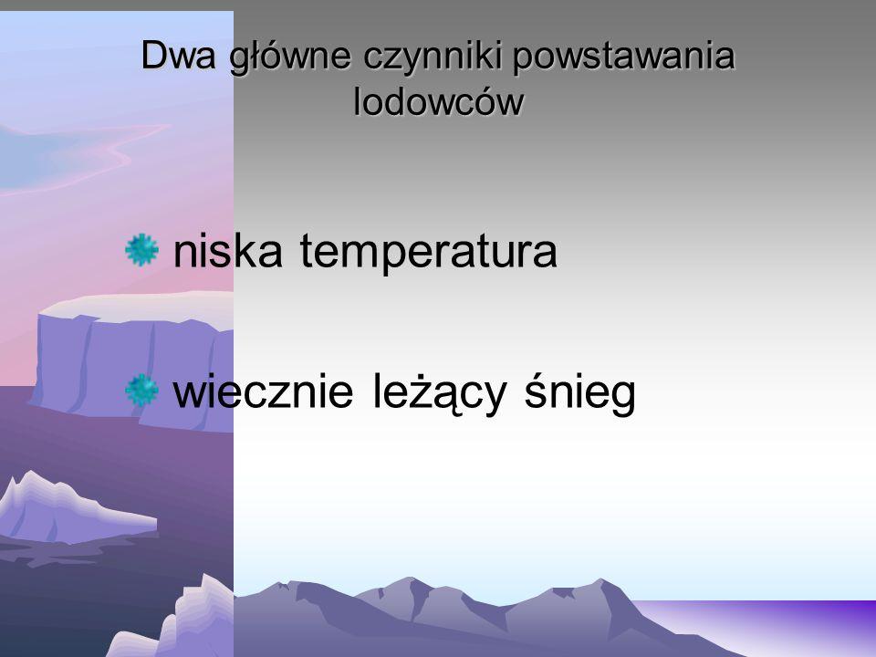 Dwa główne czynniki powstawania lodowców niska temperatura wiecznie leżący śnieg