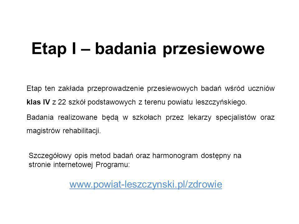 Etap I – badania przesiewowe Etap ten zakłada przeprowadzenie przesiewowych badań wśród uczniów klas IV z 22 szkół podstawowych z terenu powiatu leszc