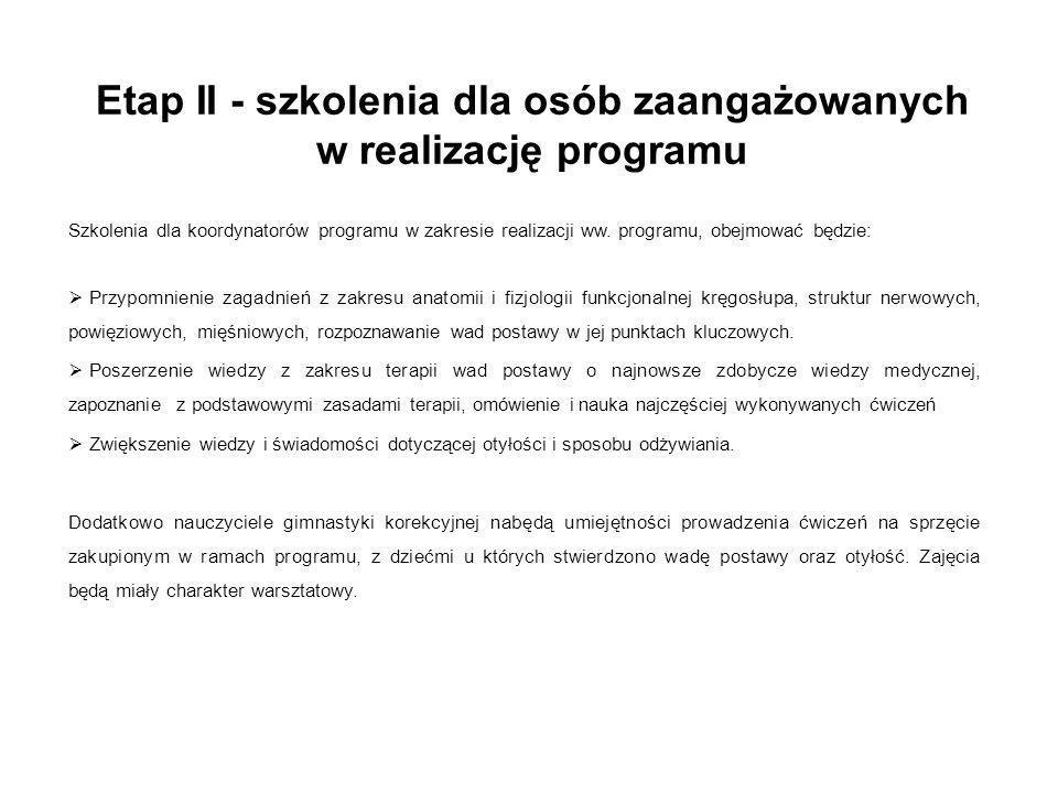 Etap II - szkolenia dla osób zaangażowanych w realizację programu Szkolenia dla koordynatorów programu w zakresie realizacji ww. programu, obejmować b