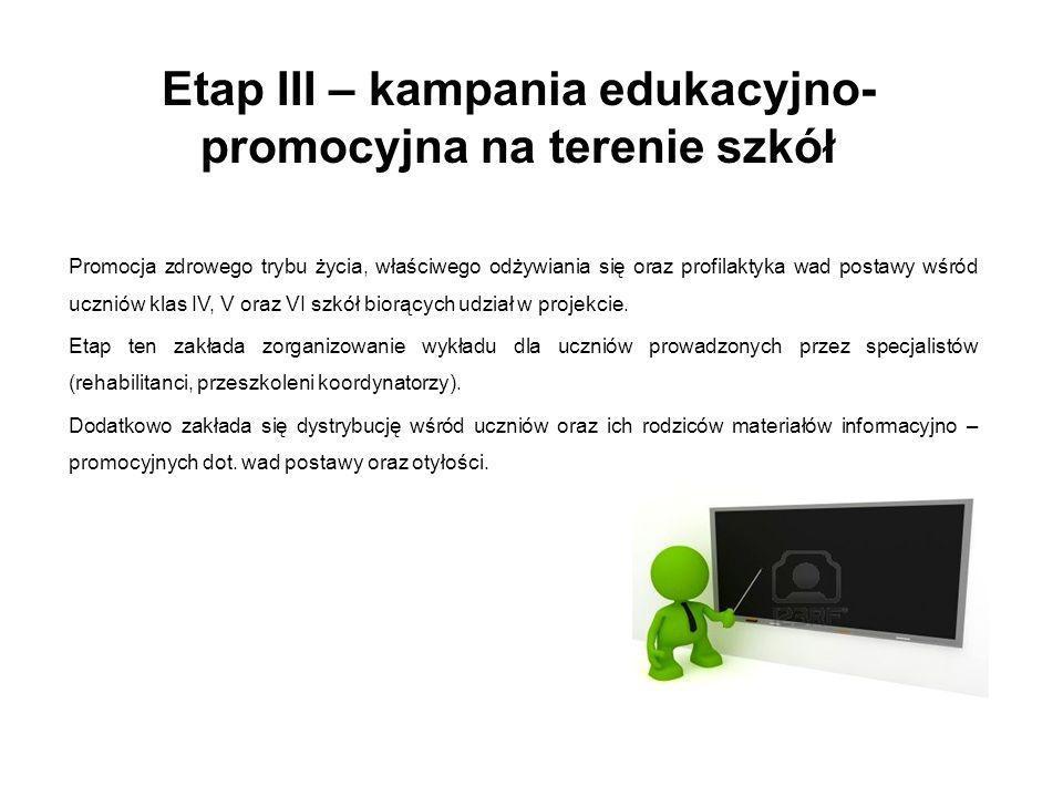 Etap III – kampania edukacyjno- promocyjna na terenie szkół Promocja zdrowego trybu życia, właściwego odżywiania się oraz profilaktyka wad postawy wśr