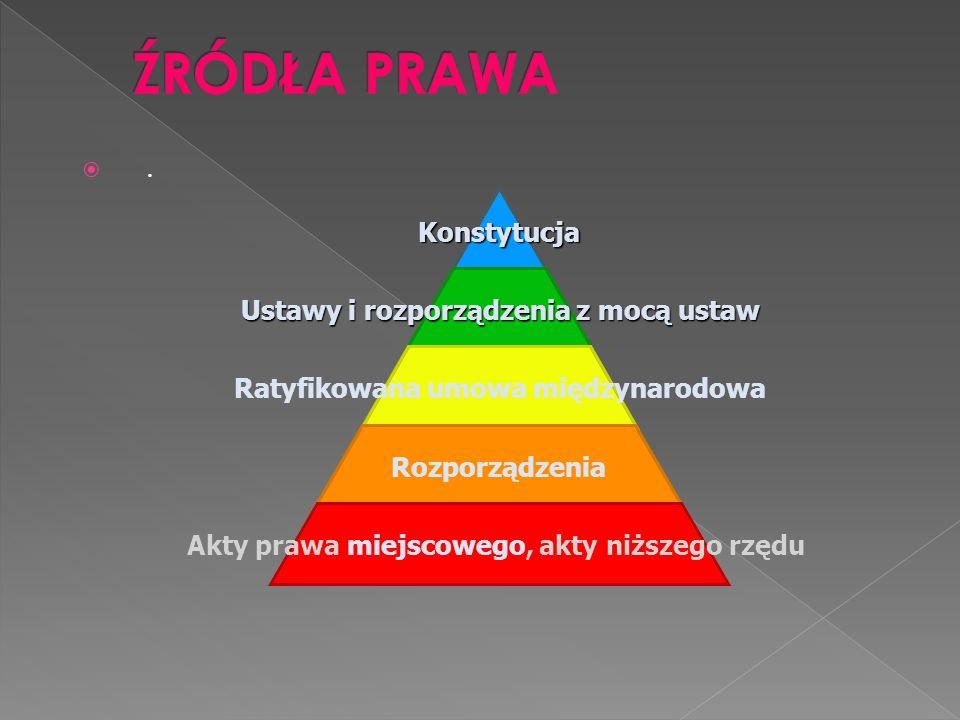 . Konstytucja Ustawy i rozporządzenia z mocą ustaw Ratyfikowana umowa międzynarodowa Rozporządzenia Akty prawa miejscowego, akty niższego rzędu
