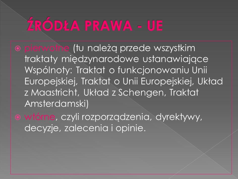 pierwotne (tu należą przede wszystkim traktaty międzynarodowe ustanawiające Wspólnoty: Traktat o funkcjonowaniu Unii Europejskiej, Traktat o Unii Europejskiej, Układ z Maastricht, Układ z Schengen, Traktat Amsterdamski) wtórne, czyli rozporządzenia, dyrektywy, decyzje, zalecenia i opinie.