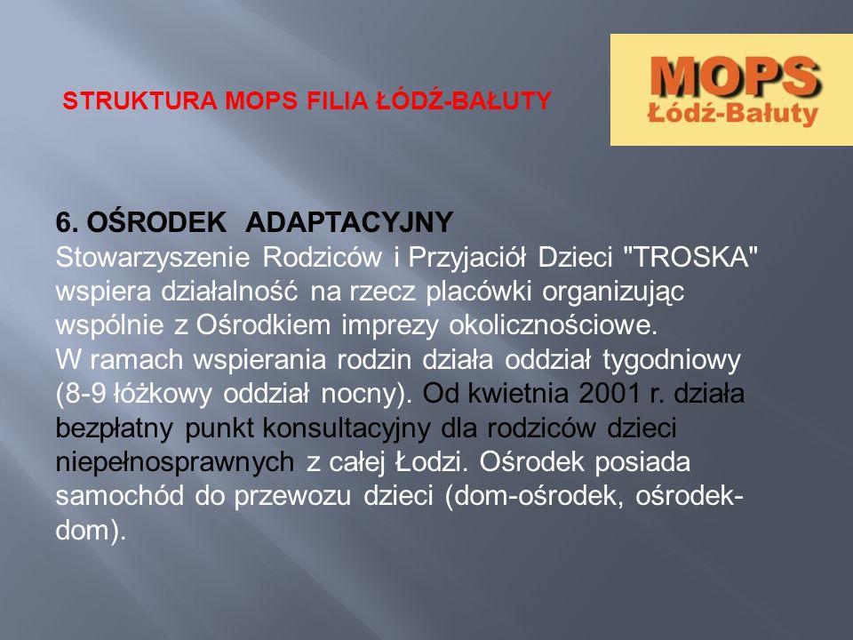 STRUKTURA MOPS FILIA ŁÓDŹ-BAŁUTY 6. OŚRODEK ADAPTACYJNY Stowarzyszenie Rodziców i Przyjaciół Dzieci