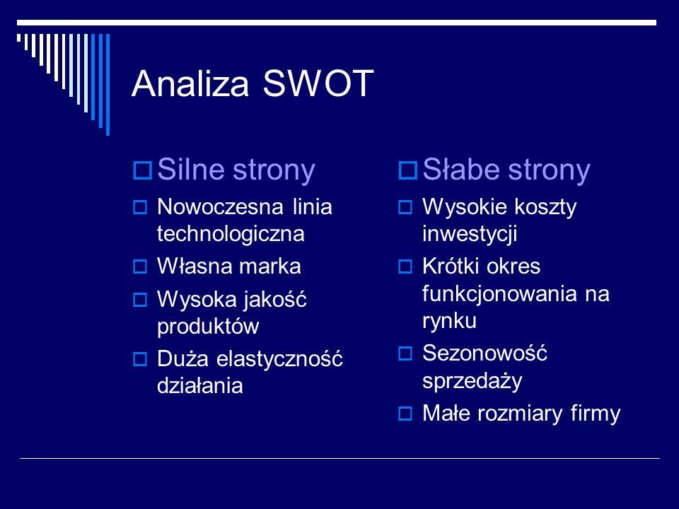 Analiza SWOT Silne strony Nowoczesna linia technologiczna Własna marka Wysoka jakość produktów Duża elastyczność działania Słabe strony Wysokie koszty