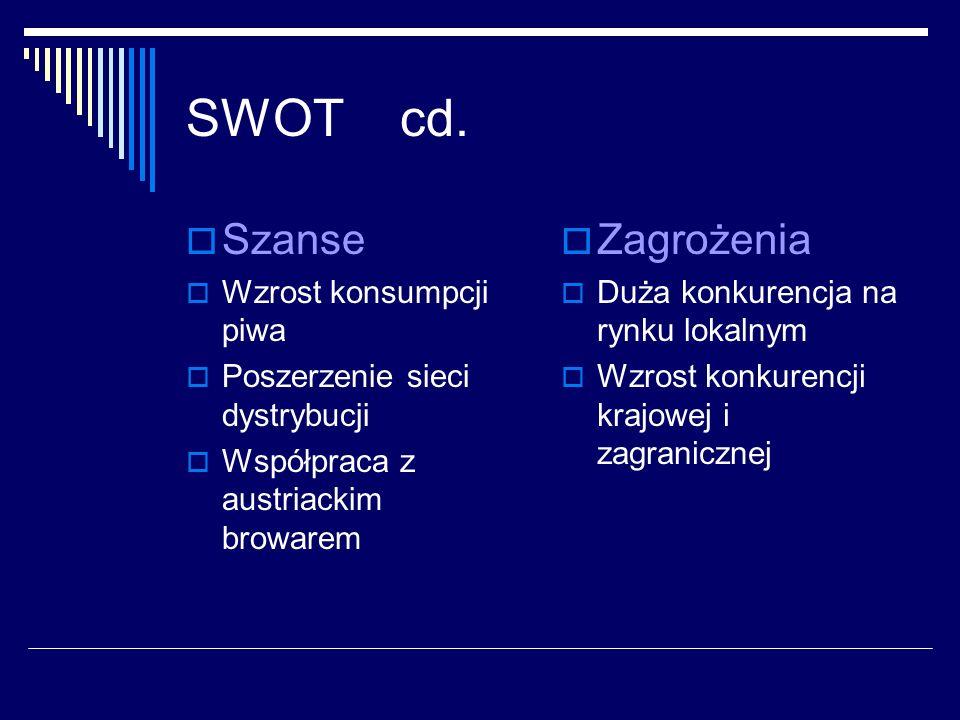 SWOT cd. Szanse Wzrost konsumpcji piwa Poszerzenie sieci dystrybucji Współpraca z austriackim browarem Zagrożenia Duża konkurencja na rynku lokalnym W