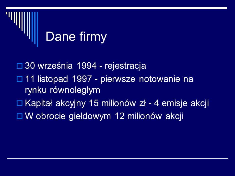 MAŁOPOLSKI BROWAR Dane firmy 30 września 1994 - rejestracja 11 listopad 1997 - pierwsze notowanie na rynku równoległym Kapitał akcyjny 15 milionów zł
