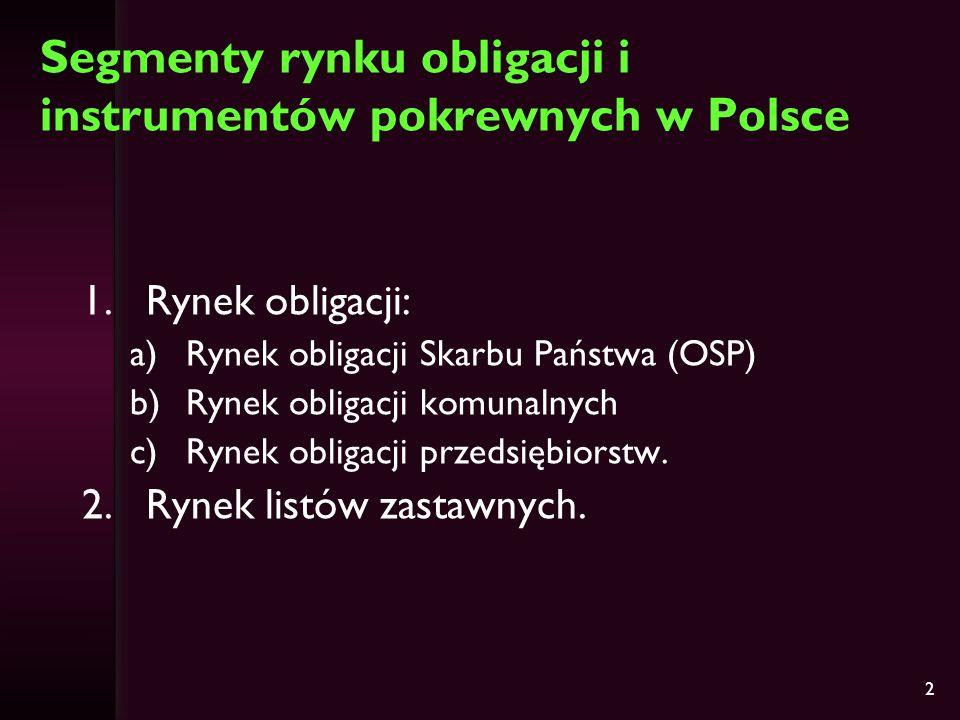 2 Segmenty rynku obligacji i instrumentów pokrewnych w Polsce 1.Rynek obligacji: a)Rynek obligacji Skarbu Państwa (OSP) b)Rynek obligacji komunalnych c)Rynek obligacji przedsiębiorstw.
