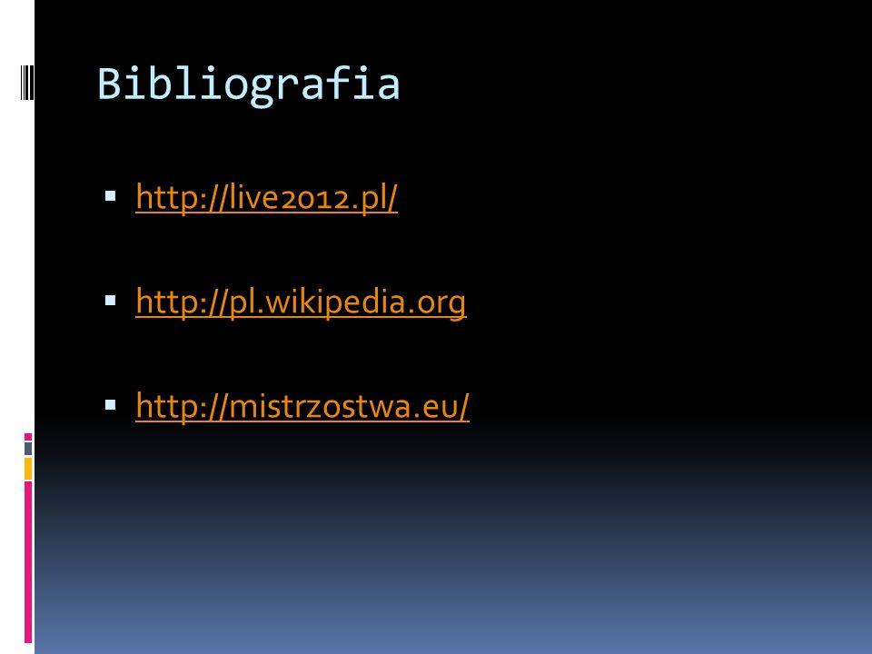 Bibliografia http://live2012.pl/ http://pl.wikipedia.org http://mistrzostwa.eu/