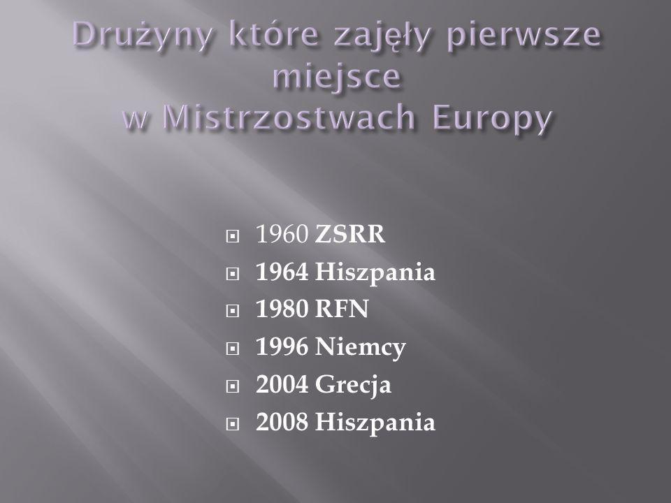 1960 ZSRR 1964 Hiszpania 1980 RFN 1996 Niemcy 2004 Grecja 2008 Hiszpania