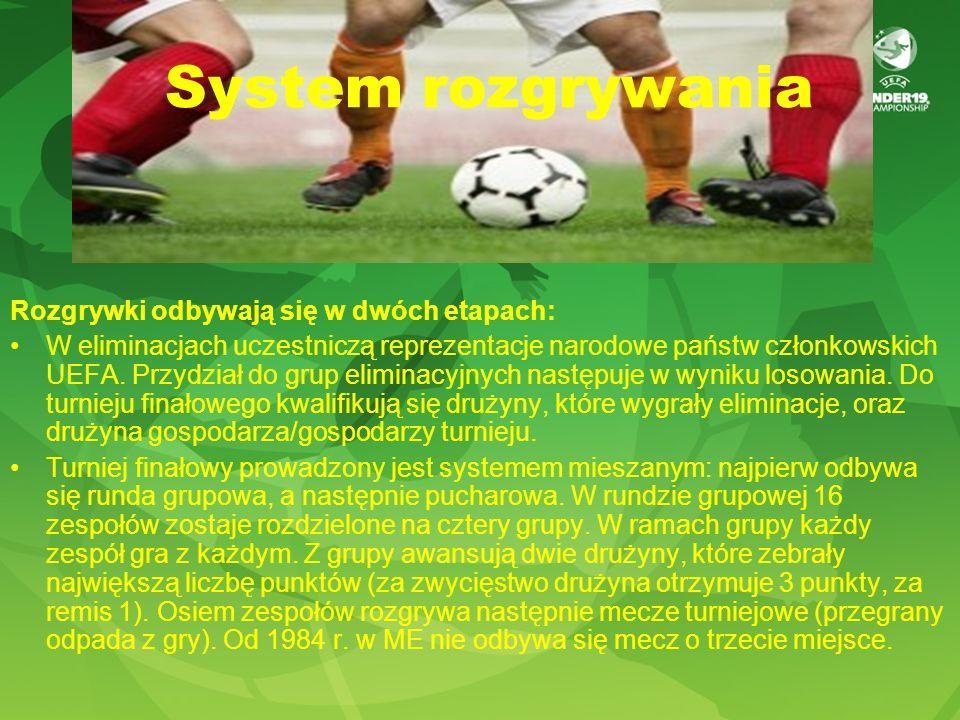 System rozgrywania Rozgrywki odbywają się w dwóch etapach: W eliminacjach uczestniczą reprezentacje narodowe państw członkowskich UEFA. Przydział do g