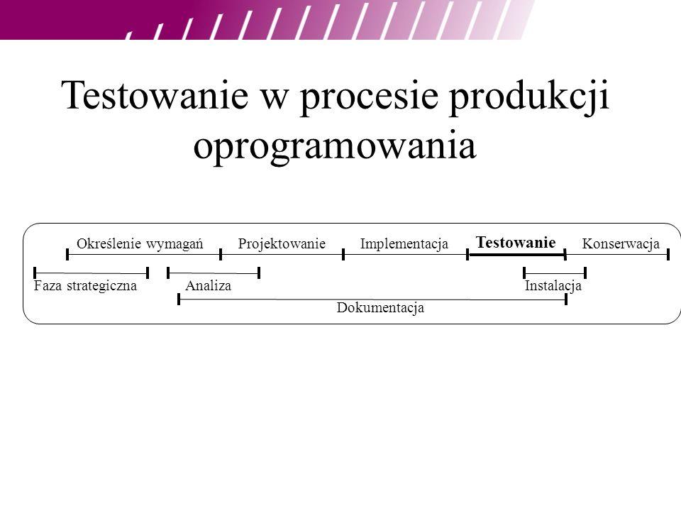 Faza testowania Określenie wymagańProjektowanieImplementacja Testowanie Konserwacja Faza strategicznaAnaliza Instalacja Dokumentacja Testowanie w proc