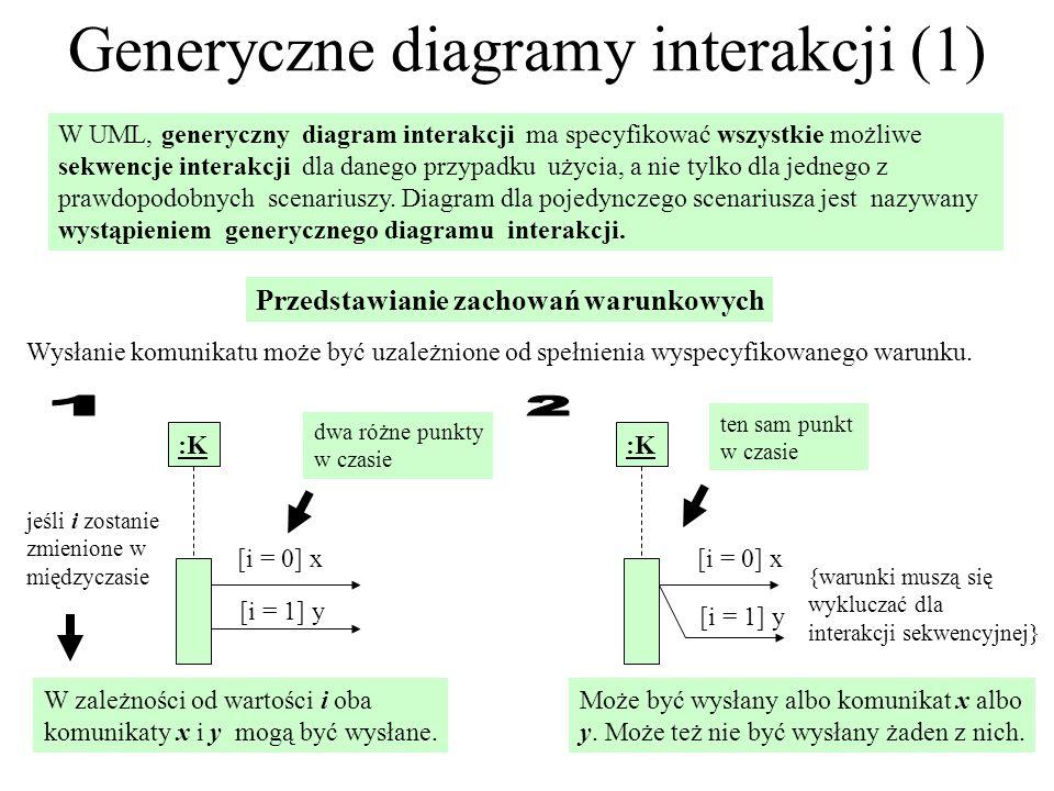 Generyczne diagramy interakcji (1) W UML, generyczny diagram interakcji ma specyfikować wszystkie możliwe sekwencje interakcji dla danego przypadku uż