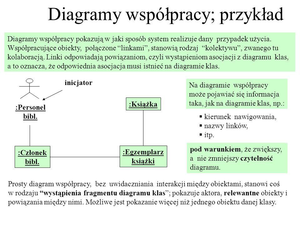 Diagramy współpracy; przykład Prosty diagram współpracy, bez uwidaczniania interakcji między obiektami, stanowi coś w rodzaju wystąpienia fragmentu di