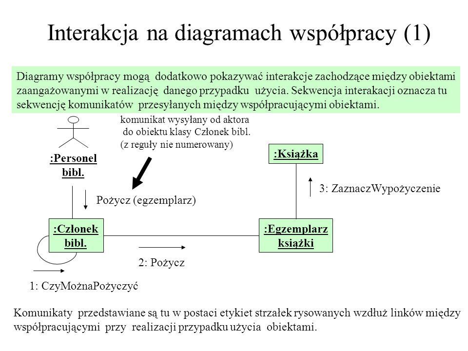 Interakcja na diagramach współpracy (1) Komunikaty przedstawiane są tu w postaci etykiet strzałek rysowanych wzdłuż linków między współpracującymi prz
