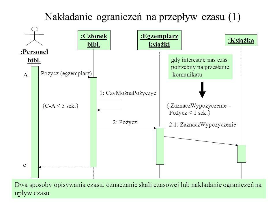 Nakładanie ograniczeń na przepływ czasu (1) Dwa sposoby opisywania czasu: oznaczanie skali czasowej lub nakładanie ograniczeń na upływ czasu. :Persone