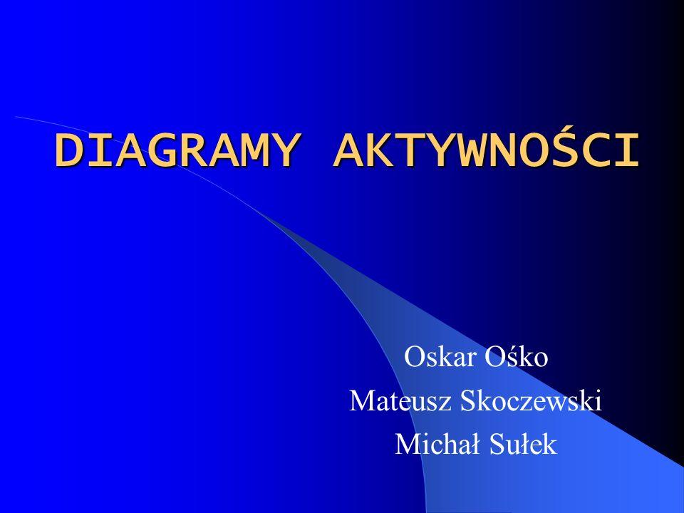 DIAGRAMY AKTYWNOŚCI Oskar Ośko Mateusz Skoczewski Michał Sułek