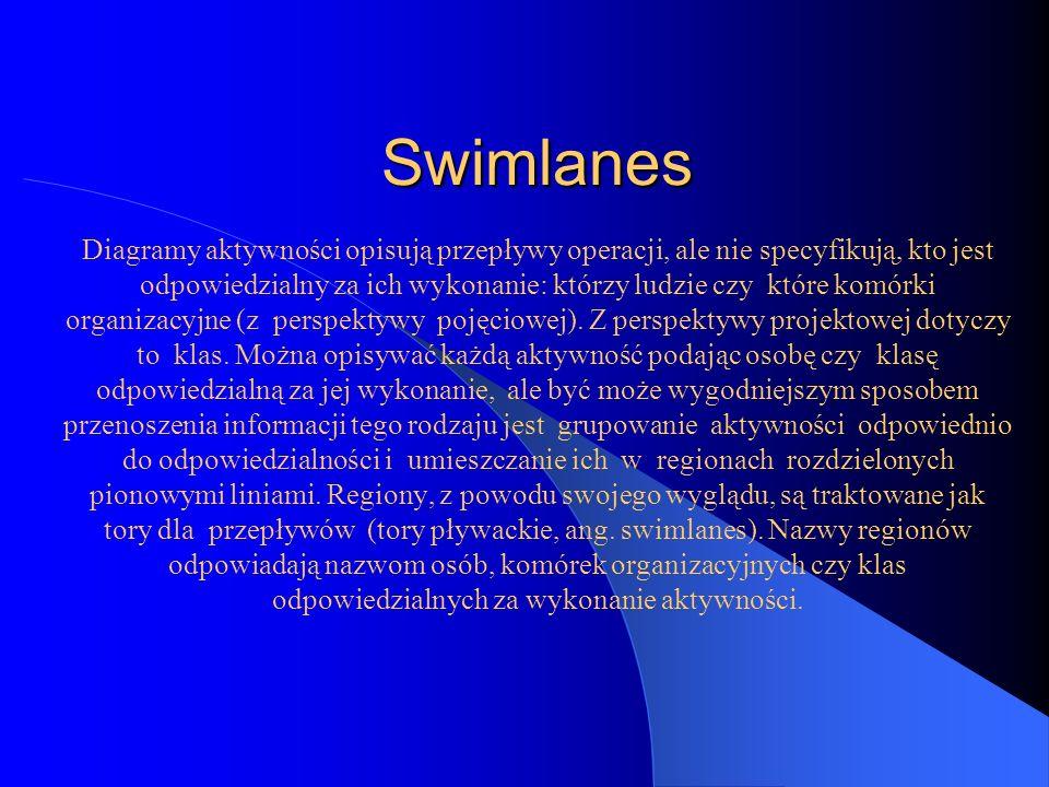 Swimlanes Swimlanes Diagramy aktywności opisują przepływy operacji, ale nie specyfikują, kto jest odpowiedzialny za ich wykonanie: którzy ludzie czy k