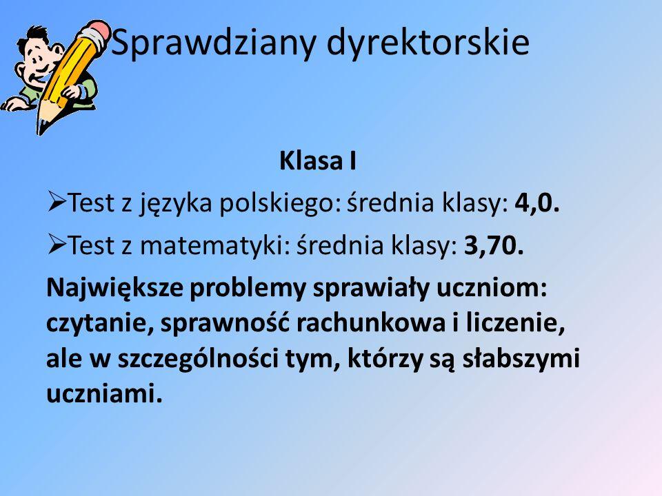 Sprawdziany dyrektorskie Klasa I Test z języka polskiego: średnia klasy: 4,0. Test z matematyki: średnia klasy: 3,70. Największe problemy sprawiały uc