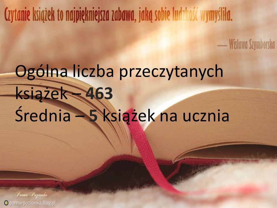 Najlepsi czytelnicy 1. Man Małgorzata - klasa III 21 książek