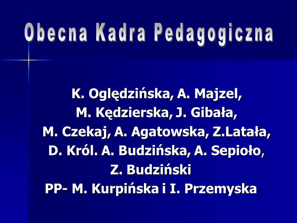 K. Oględzińska, A. Majzel, K. Oględzińska, A. Majzel, M. Kędzierska, J. Gibała, M. Kędzierska, J. Gibała, M. Czekaj, A. Agatowska, Z.Latała, M. Czekaj