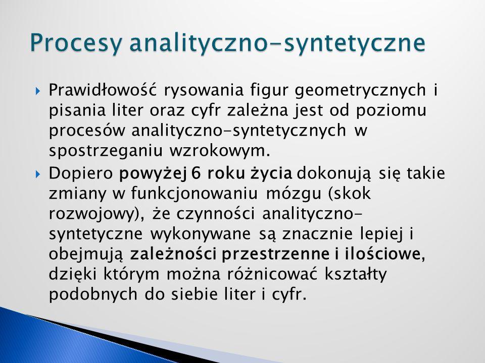 Prawidłowość rysowania figur geometrycznych i pisania liter oraz cyfr zależna jest od poziomu procesów analityczno-syntetycznych w spostrzeganiu wzrok