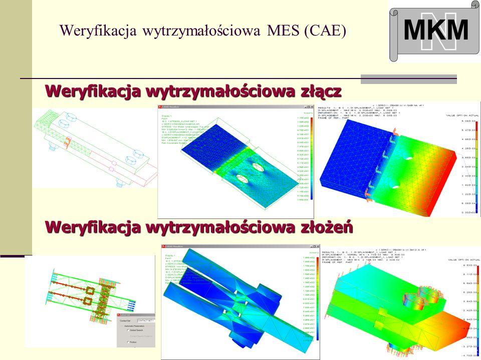 Weryfikacja wytrzymałościowa MES (CAE) Weryfikacja wytrzymałościowa złącz Weryfikacja wytrzymałościowa złożeń