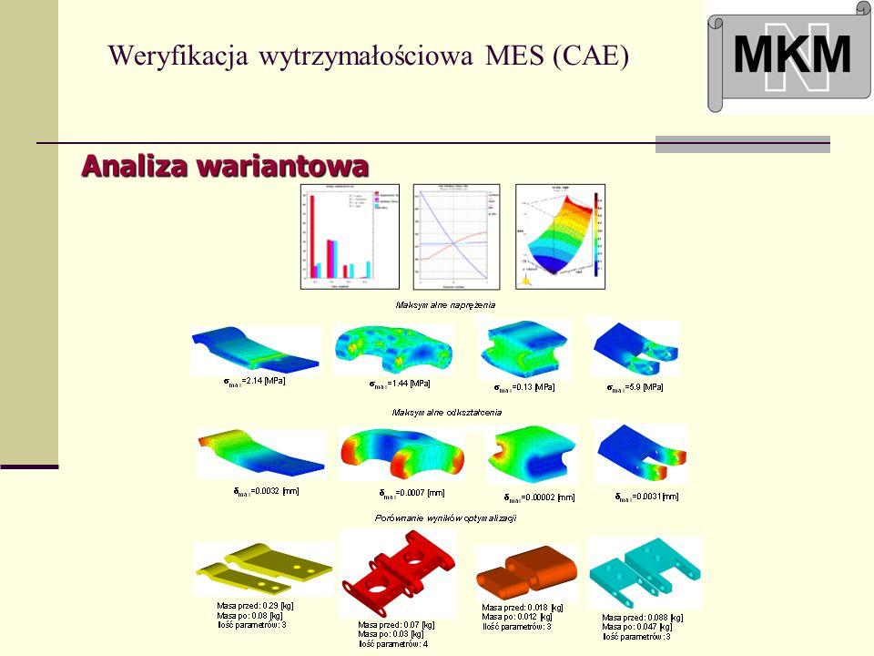 Weryfikacja wytrzymałościowa MES (CAE) Analiza wariantowa