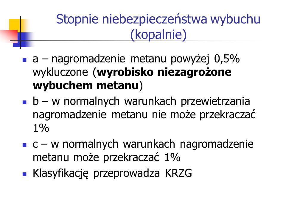 Stopnie niebezpieczeństwa wybuchu (kopalnie) a – nagromadzenie metanu powyżej 0,5% wykluczone (wyrobisko niezagrożone wybuchem metanu) b – w normalnych warunkach przewietrzania nagromadzenie metanu nie może przekraczać 1% c – w normalnych warunkach nagromadzenie metanu może przekraczać 1% Klasyfikację przeprowadza KRZG