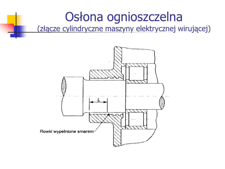 Osłona ognioszczelna (złącze cylindryczne maszyny elektrycznej wirującej)