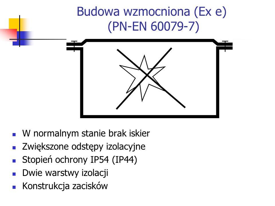 Budowa wzmocniona (Ex e) (PN-EN 60079-7) W normalnym stanie brak iskier Zwiększone odstępy izolacyjne Stopień ochrony IP54 (IP44) Dwie warstwy izolacji Konstrukcja zacisków