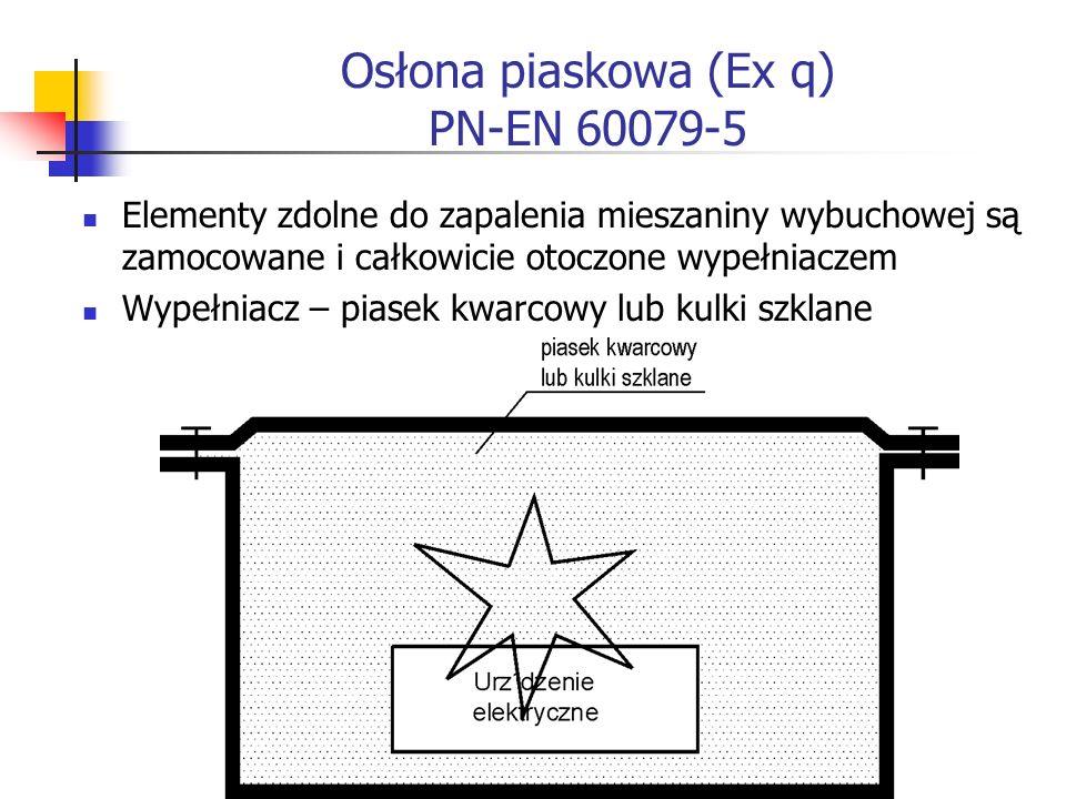 Osłona piaskowa (Ex q) PN-EN 60079-5 Elementy zdolne do zapalenia mieszaniny wybuchowej są zamocowane i całkowicie otoczone wypełniaczem Wypełniacz – piasek kwarcowy lub kulki szklane