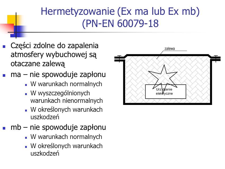 Hermetyzowanie (Ex ma lub Ex mb) (PN-EN 60079-18 Części zdolne do zapalenia atmosfery wybuchowej są otaczane zalewą ma – nie spowoduje zapłonu W warunkach normalnych W wyszczególnionych warunkach nienormalnych W określonych warunkach uszkodzeń mb – nie spowoduje zapłonu W warunkach normalnych W określonych warunkach uszkodzeń