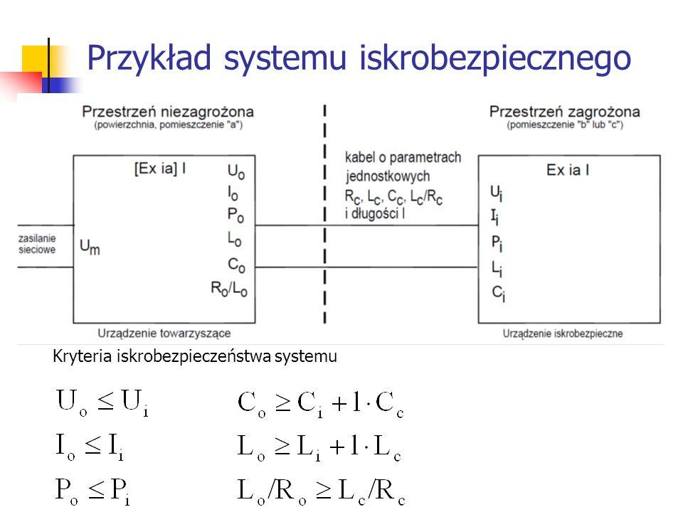 Przykład systemu iskrobezpiecznego Kryteria iskrobezpieczeństwa systemu