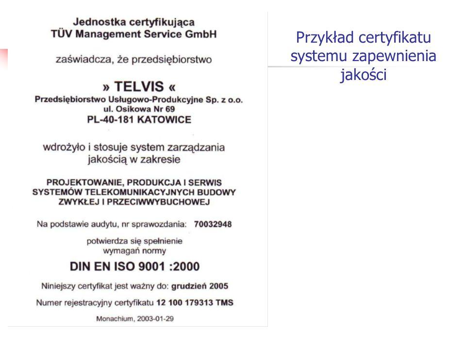 Przykład certyfikatu systemu zapewnienia jakości