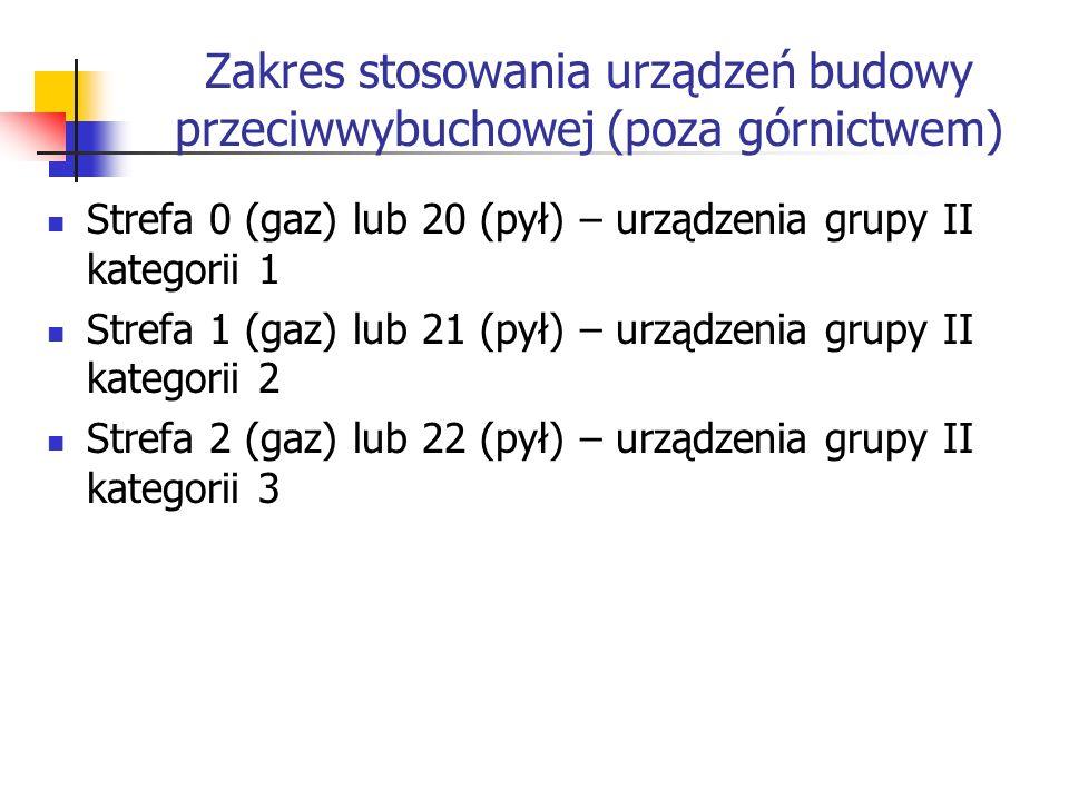 Zakres stosowania urządzeń budowy przeciwwybuchowej (poza górnictwem) Strefa 0 (gaz) lub 20 (pył) – urządzenia grupy II kategorii 1 Strefa 1 (gaz) lub 21 (pył) – urządzenia grupy II kategorii 2 Strefa 2 (gaz) lub 22 (pył) – urządzenia grupy II kategorii 3