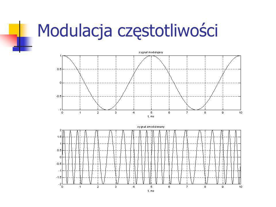 Modulacja częstotliwości