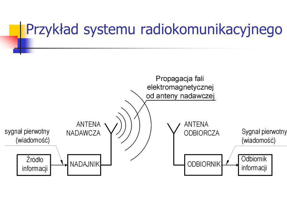 Fala elektromagnetyczna Składowa magnetyczna H, elektryczna E Częstotliwość f [Hz] 9kHz – 1000GHz Długość Natężenie V/m, dB f=c – prędkość światła 300 000 km/s