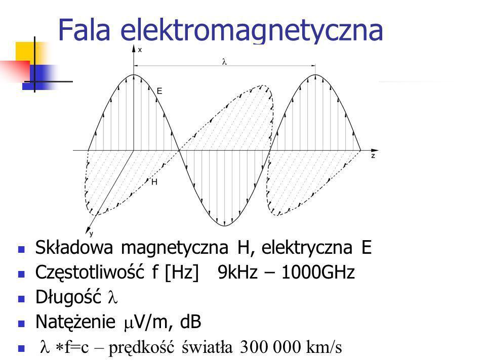Fala elektromagnetyczna Składowa magnetyczna H, elektryczna E Częstotliwość f [Hz] 9kHz – 1000GHz Długość Natężenie V/m, dB f=c – prędkość światła 300