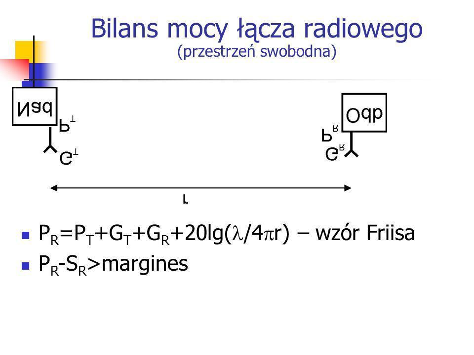 P R =P T +G T +G R +20lg( /4 r) – wzór Friisa P R -S R >margines Bilans mocy łącza radiowego (przestrzeń swobodna)