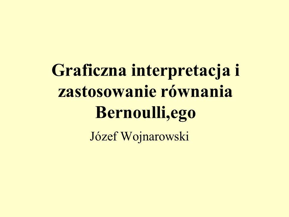 Graficzna interpretacja i zastosowanie równania Bernoulli,ego Józef Wojnarowski