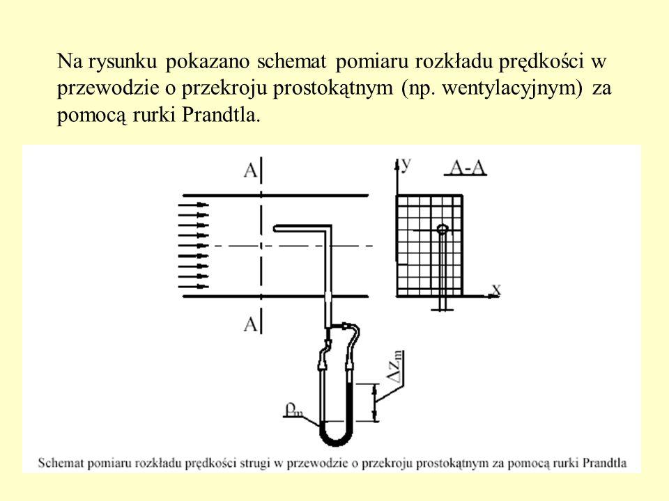 Na rysunku pokazano schemat pomiaru rozkładu prędkości w przewodzie o przekroju prostokątnym (np. wentylacyjnym) za pomocą rurki Prandtla.