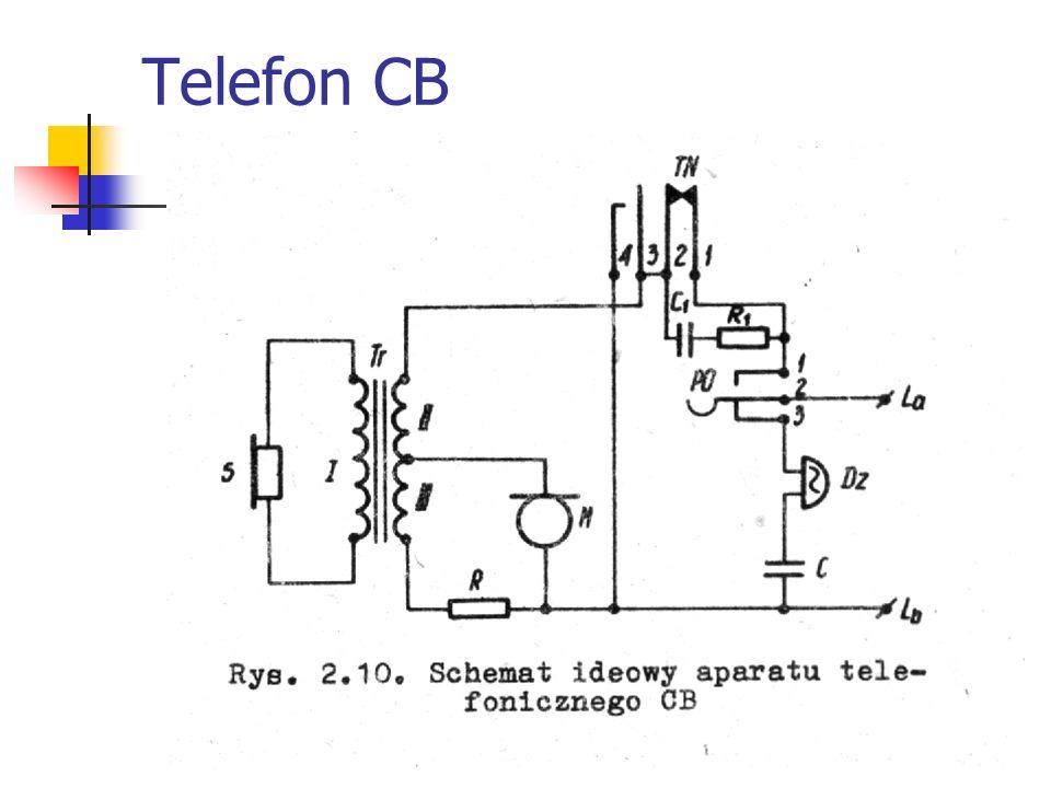 Telefon CB